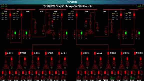 电站总接线图设计灵活、美观,遥控操作安全高效